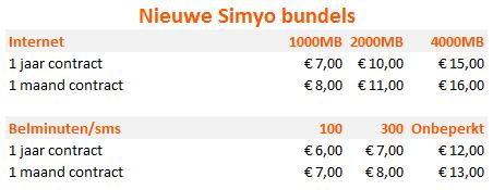 Simyo nieuwe aanbod